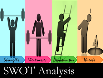swot analysis for virgin atlantic essay Swot analysis strengths the virgin group's strength is a strong brand name the main advantage for this group is that they are experienced in two different kinds of distribution - in stationary trade and in mail ordering.